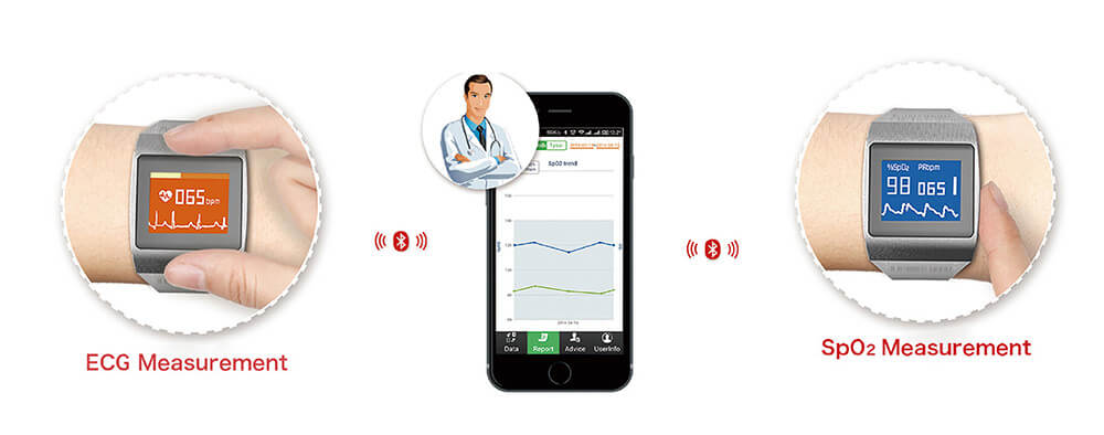 all-in-one health tracker mobile apps data transfer